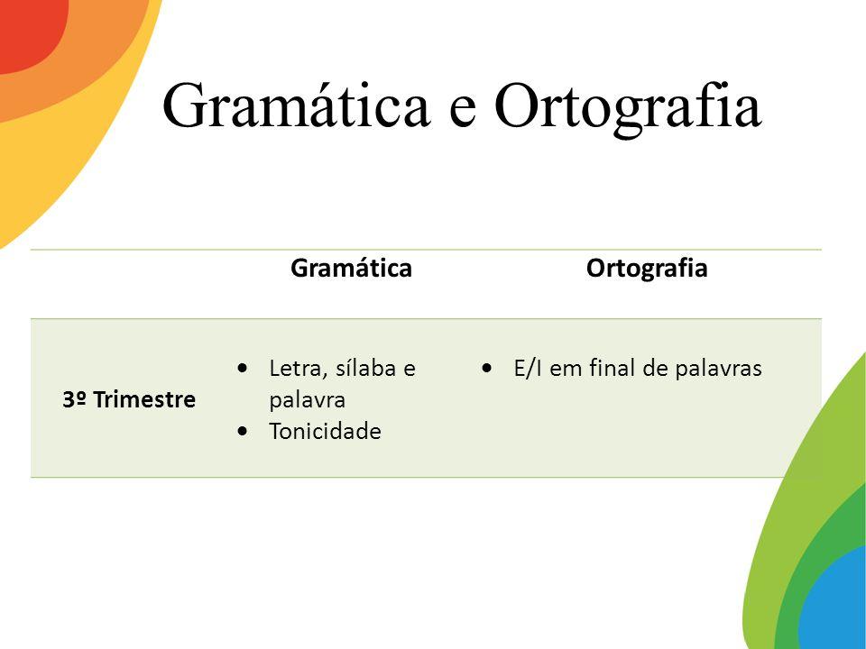 Gramática e Ortografia GramáticaOrtografia 3º Trimestre  Letra, sílaba e palavra  Tonicidade  E/I em final de palavras