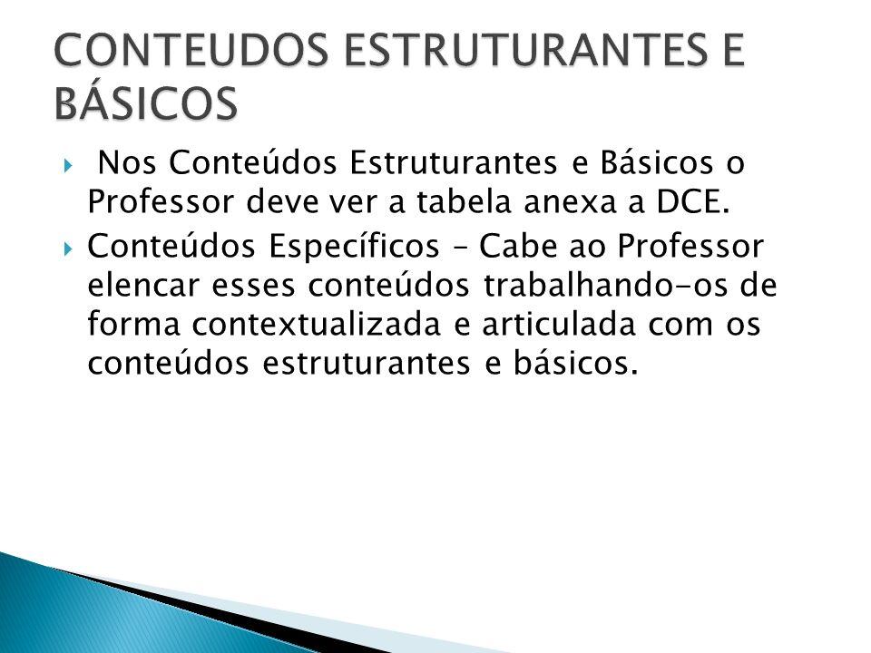  Nos Conteúdos Estruturantes e Básicos o Professor deve ver a tabela anexa a DCE.