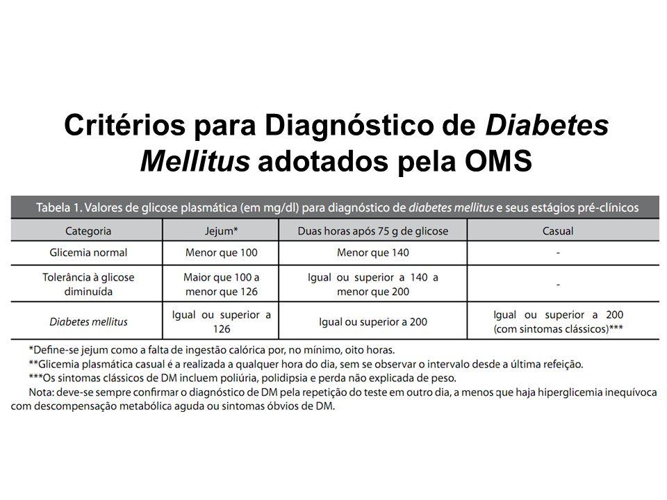 Critérios para Diagnóstico de Diabetes Mellitus adotados pela OMS