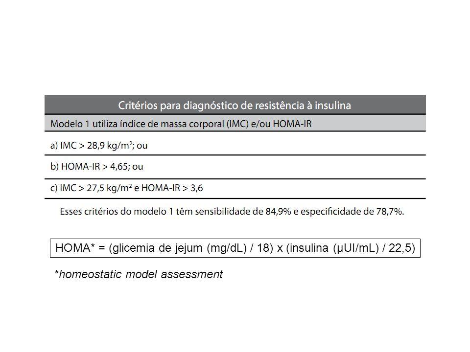 HOMA* = (glicemia de jejum (mg/dL) / 18) x (insulina (μUI/mL) / 22,5) *homeostatic model assessment