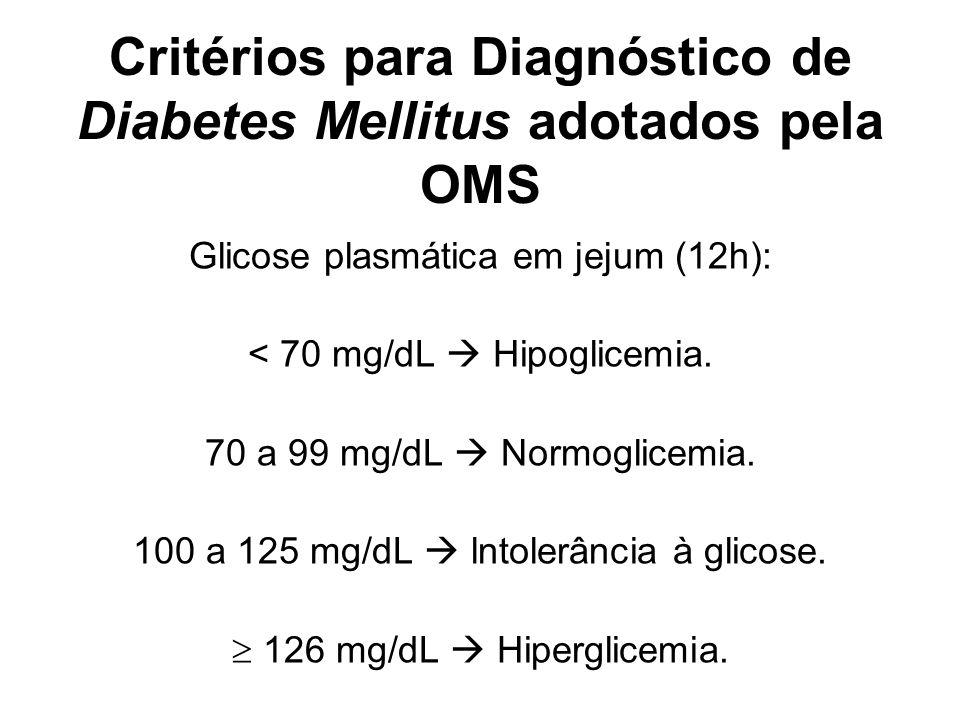 Critérios para Diagnóstico de Diabetes Mellitus adotados pela OMS Glicose plasmática em jejum (12h): < 70 mg/dL  Hipoglicemia. 70 a 99 mg/dL  Normog