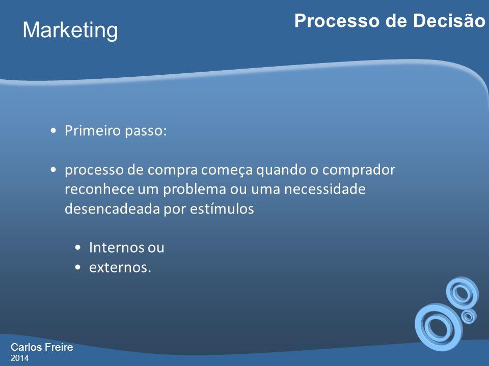 Carlos Freire 2014 Marketing Processo de Decisão Primeiro passo: processo de compra começa quando o comprador reconhece um problema ou uma necessidade desencadeada por estímulos Internos ou externos.