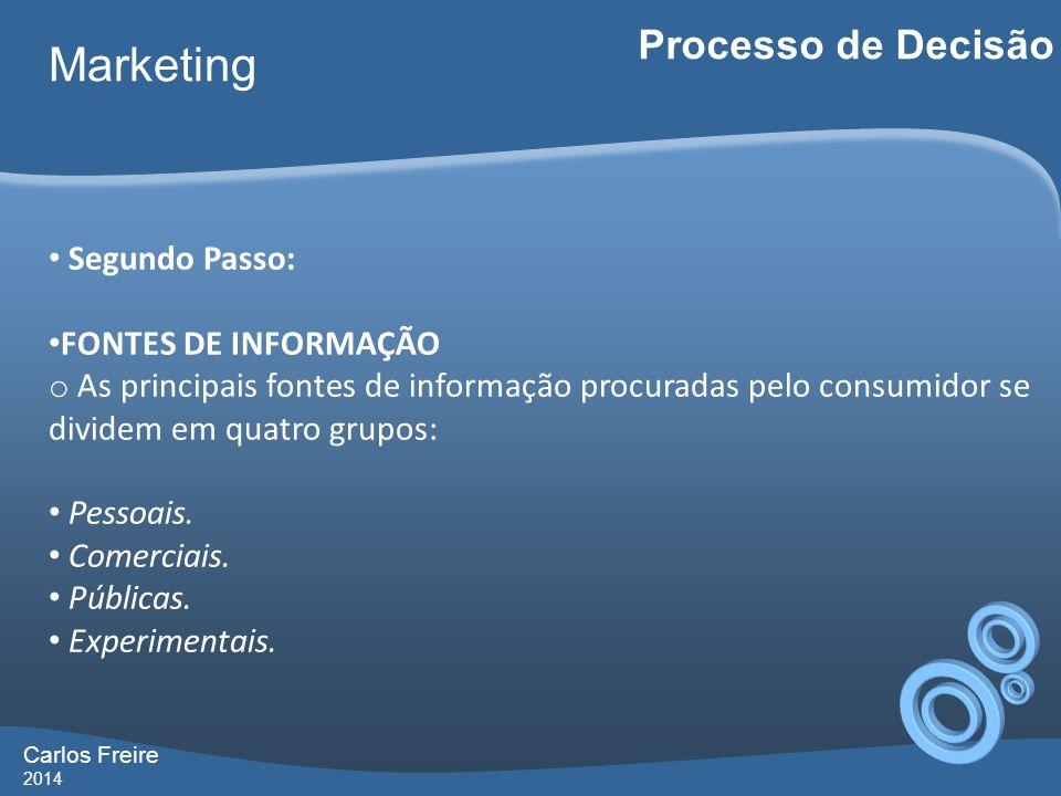 Carlos Freire 2014 Marketing Processo de Decisão Segundo Passo: FONTES DE INFORMAÇÃO o As principais fontes de informação procuradas pelo consumidor se dividem em quatro grupos: Pessoais.