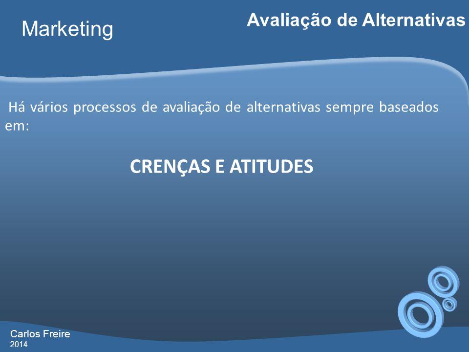 Carlos Freire 2014 Marketing Avaliação de Alternativas Há vários processos de avaliação de alternativas sempre baseados em: CRENÇAS E ATITUDES