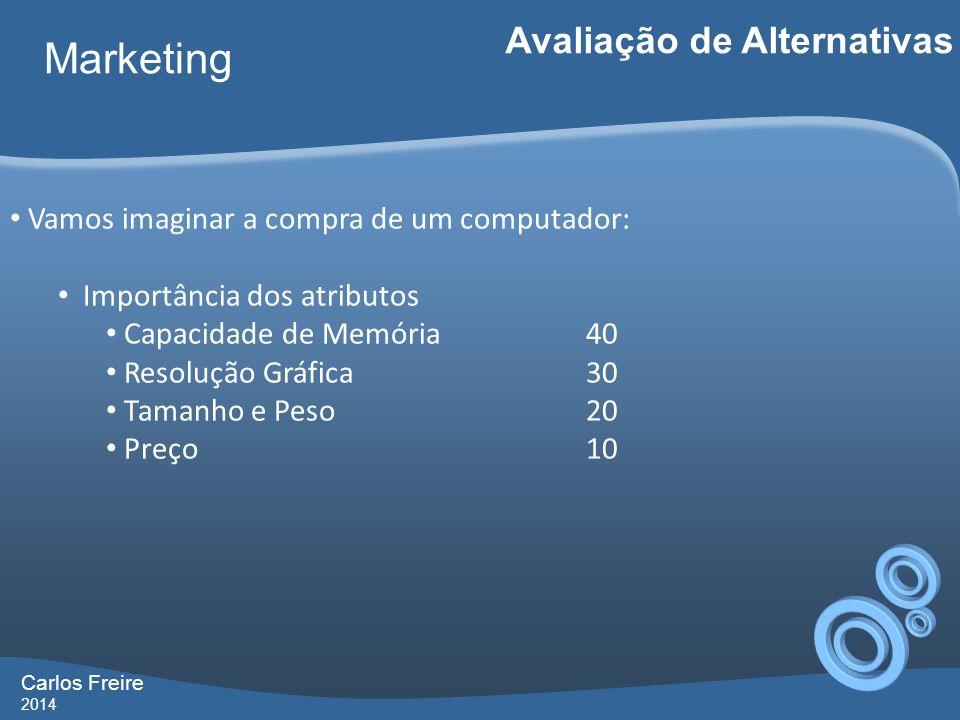 Carlos Freire 2014 Marketing Avaliação de Alternativas Vamos imaginar a compra de um computador: Importância dos atributos Capacidade de Memória40 Resolução Gráfica30 Tamanho e Peso20 Preço10