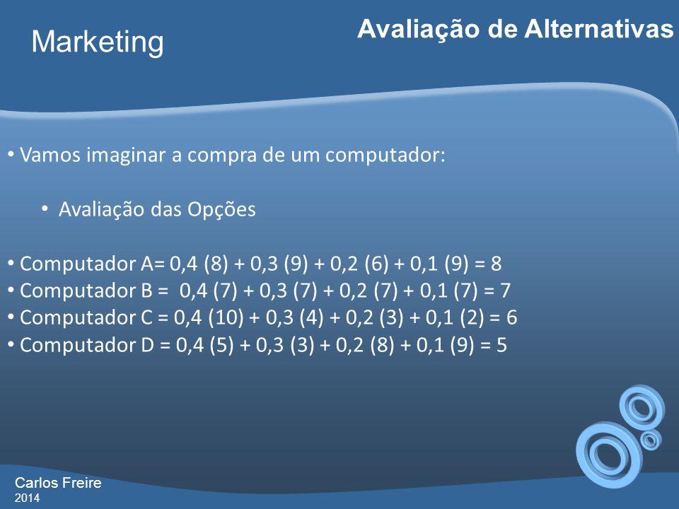 Carlos Freire 2014 Marketing Avaliação de Alternativas Vamos imaginar a compra de um computador: Avaliação das Opções Computador A= 0,4 (8) + 0,3 (9) + 0,2 (6) + 0,1 (9) = 8 Computador B = 0,4 (7) + 0,3 (7) + 0,2 (7) + 0,1 (7) = 7 Computador C = 0,4 (10) + 0,3 (4) + 0,2 (3) + 0,1 (2) = 6 Computador D = 0,4 (5) + 0,3 (3) + 0,2 (8) + 0,1 (9) = 5