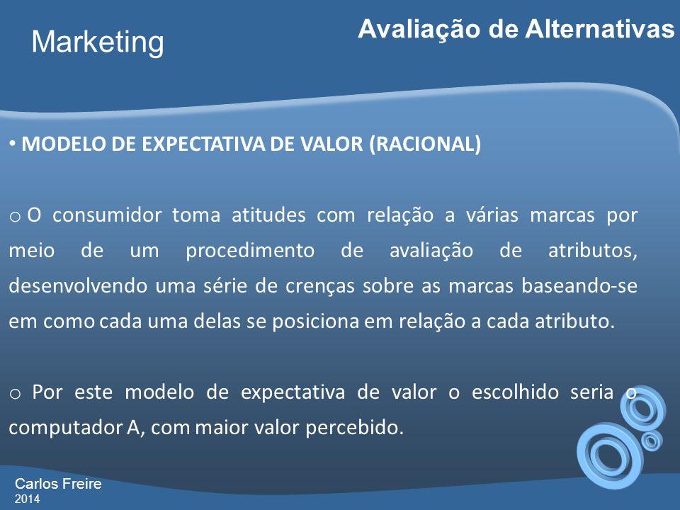 Carlos Freire 2014 Marketing Avaliação de Alternativas MODELO DE EXPECTATIVA DE VALOR (RACIONAL) o O consumidor toma atitudes com relação a várias marcas por meio de um procedimento de avaliação de atributos, desenvolvendo uma série de crenças sobre as marcas baseando-se em como cada uma delas se posiciona em relação a cada atributo.