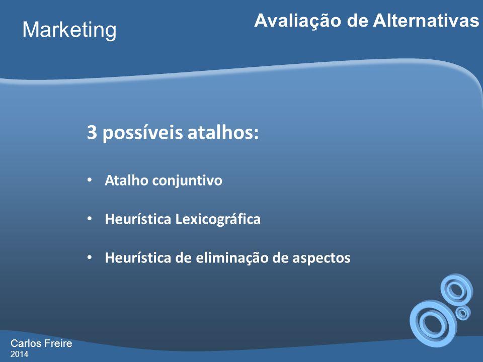 Carlos Freire 2014 Marketing Avaliação de Alternativas 3 possíveis atalhos: Atalho conjuntivo Heurística Lexicográfica Heurística de eliminação de aspectos