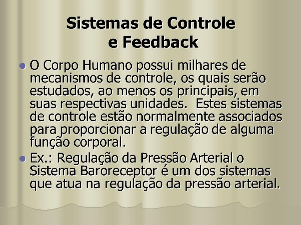 Sistemas de Controle e Feedback O Corpo Humano possui milhares de mecanismos de controle, os quais serão estudados, ao menos os principais, em suas re