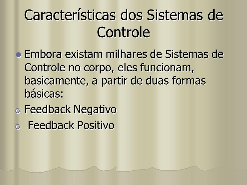 Características dos Sistemas de Controle Embora existam milhares de Sistemas de Controle no corpo, eles funcionam, basicamente, a partir de duas forma