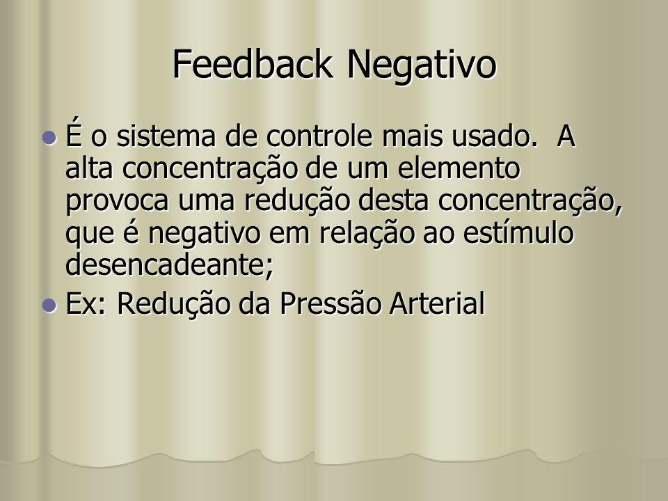 Feedback Negativo É o sistema de controle mais usado. A alta concentração de um elemento provoca uma redução desta concentração, que é negativo em rel