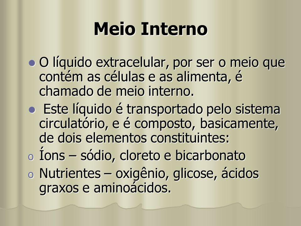 Meio Interno O líquido extracelular, por ser o meio que contém as células e as alimenta, é chamado de meio interno. O líquido extracelular, por ser o