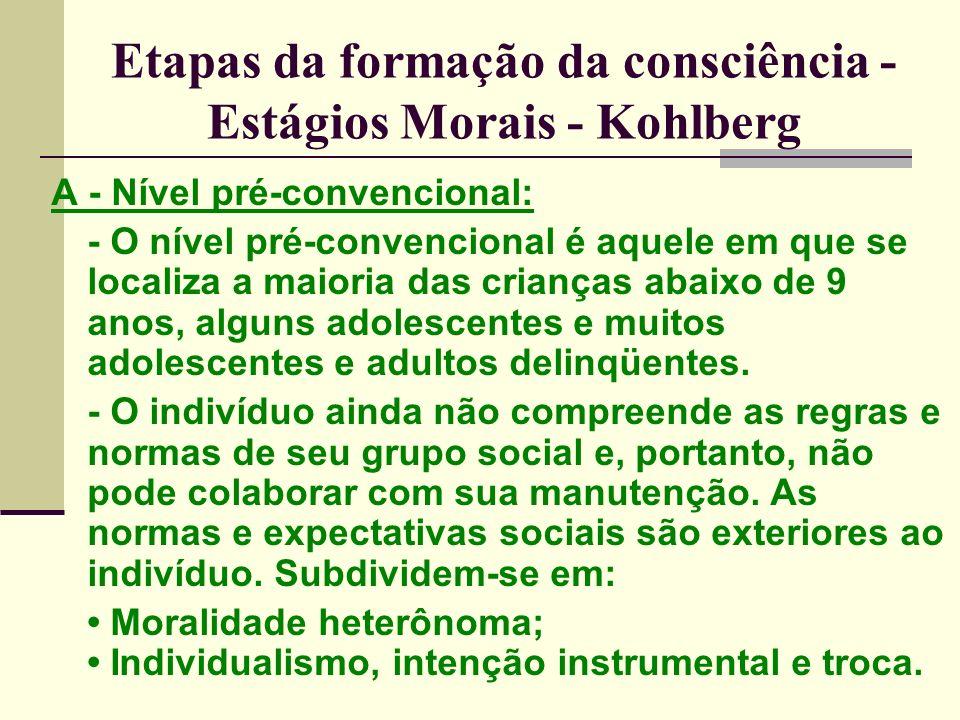 Etapas da formação da consciência - Estágios Morais - Kohlberg A - Nível pré-convencional: - O nível pré-convencional é aquele em que se localiza a maioria das crianças abaixo de 9 anos, alguns adolescentes e muitos adolescentes e adultos delinqüentes.