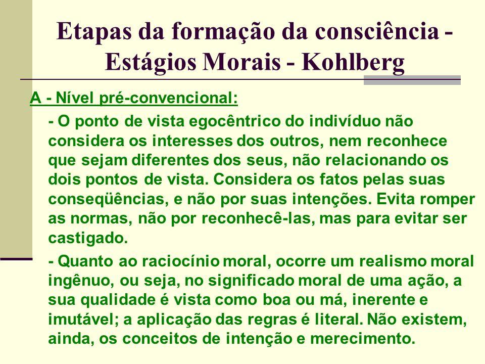 Etapas da formação da consciência - Estágios Morais - Kohlberg A - Nível pré-convencional: - O ponto de vista egocêntrico do indivíduo não considera os interesses dos outros, nem reconhece que sejam diferentes dos seus, não relacionando os dois pontos de vista.