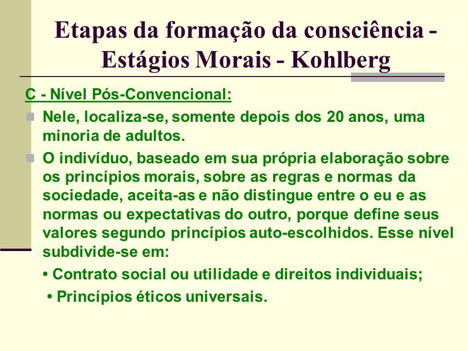 Etapas da formação da consciência - Estágios Morais - Kohlberg C - Nível Pós-Convencional: Nele, localiza-se, somente depois dos 20 anos, uma minoria de adultos.