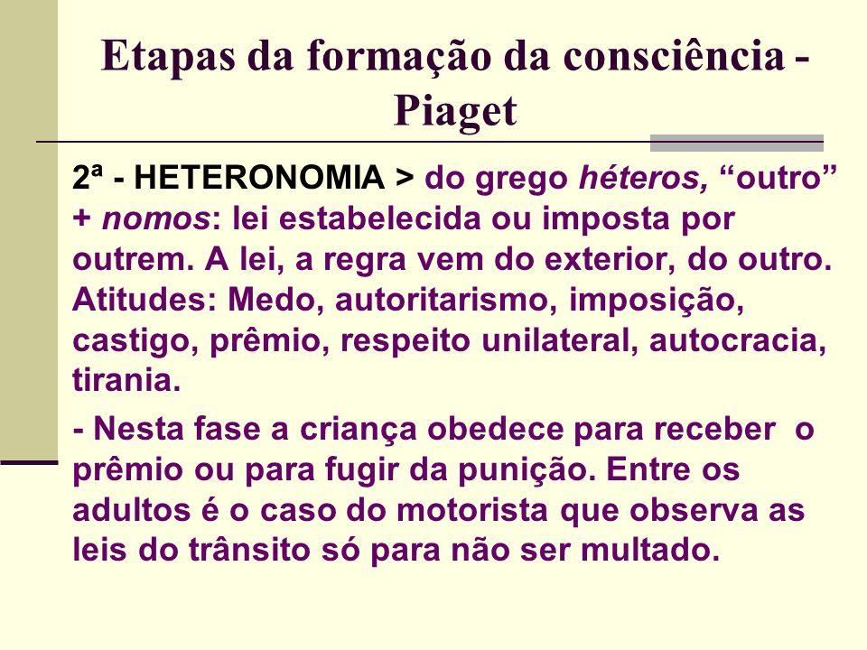 Etapas da formação da consciência - Piaget 2ª - HETERONOMIA > do grego héteros, outro + nomos: lei estabelecida ou imposta por outrem.