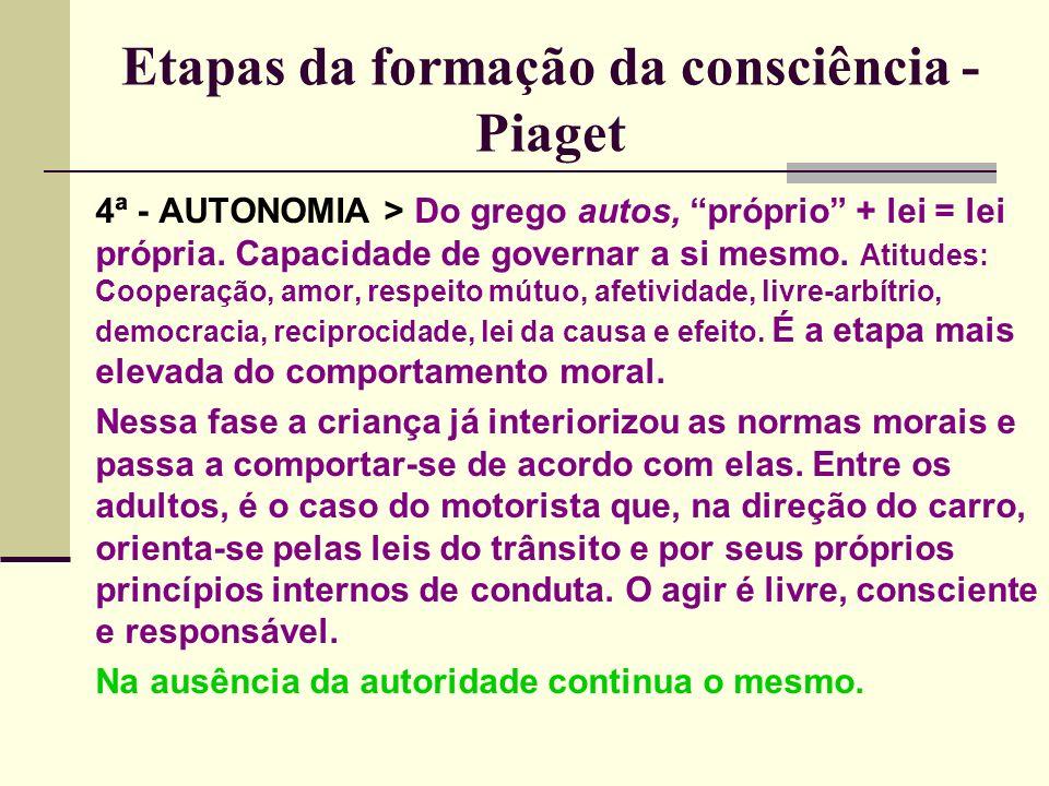 Etapas da formação da consciência - Piaget 4ª - AUTONOMIA > Do grego autos, próprio + lei = lei própria.