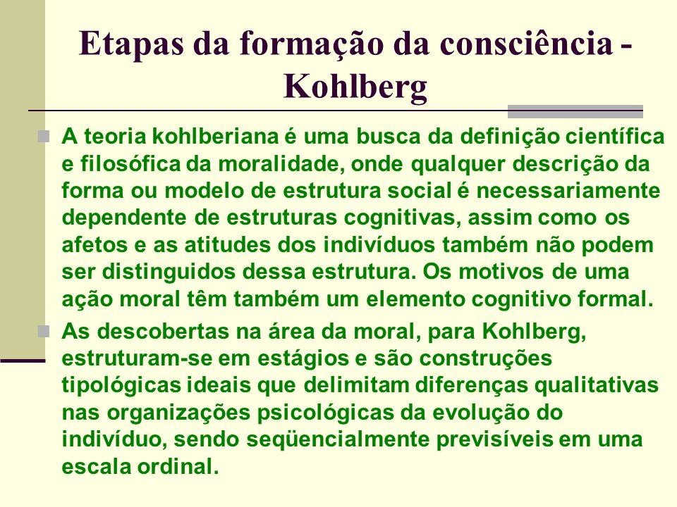 Etapas da formação da consciência - Kohlberg A teoria kohlberiana é uma busca da definição científica e filosófica da moralidade, onde qualquer descrição da forma ou modelo de estrutura social é necessariamente dependente de estruturas cognitivas, assim como os afetos e as atitudes dos indivíduos também não podem ser distinguidos dessa estrutura.