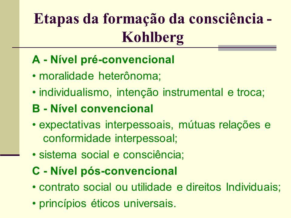 Etapas da formação da consciência - Kohlberg A - Nível pré-convencional moralidade heterônoma; individualismo, intenção instrumental e troca; B - Nível convencional expectativas interpessoais, mútuas relações e conformidade interpessoal; sistema social e consciência; C - Nível pós-convencional contrato social ou utilidade e direitos Individuais; princípios éticos universais.