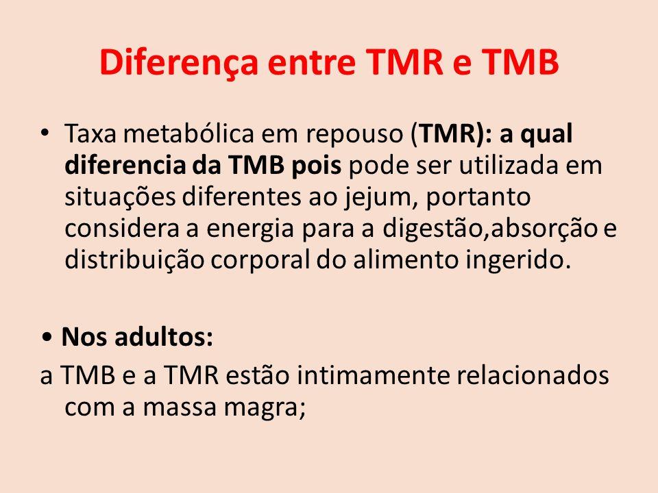 Diferença entre TMR e TMB Taxa metabólica em repouso (TMR): a qual diferencia da TMB pois pode ser utilizada em situações diferentes ao jejum, portanto considera a energia para a digestão,absorção e distribuição corporal do alimento ingerido.