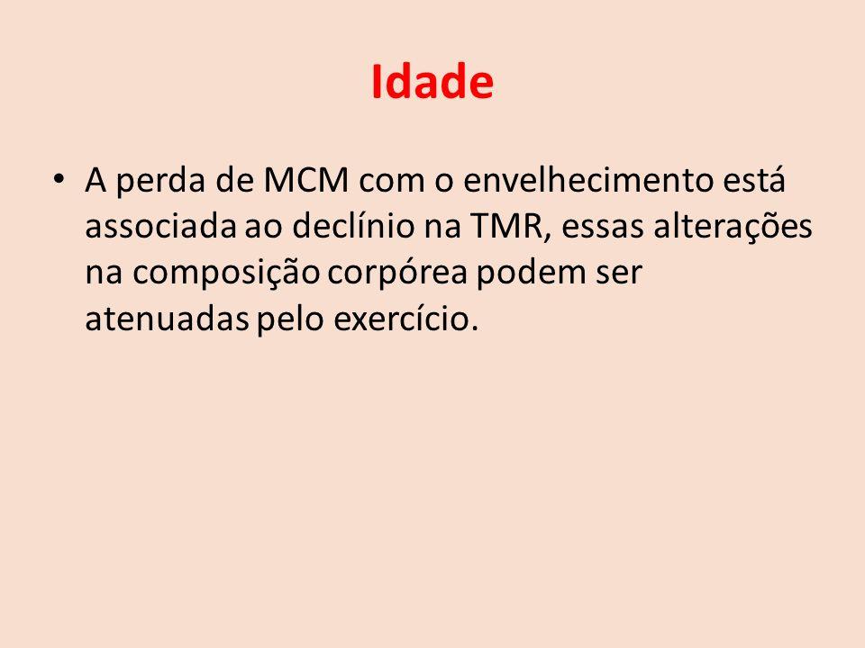 Idade A perda de MCM com o envelhecimento está associada ao declínio na TMR, essas alterações na composição corpórea podem ser atenuadas pelo exercício.