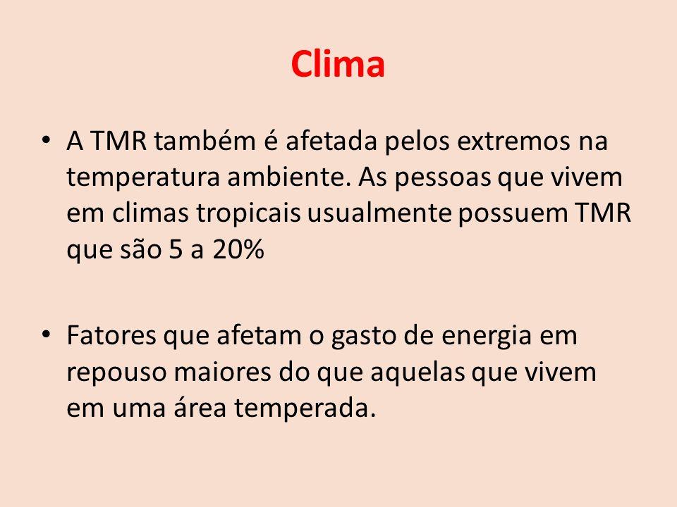 Clima A TMR também é afetada pelos extremos na temperatura ambiente.