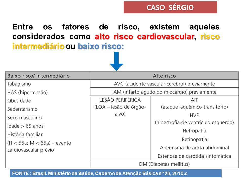 Na prática, para se determinar o risco cardiovascular (RCV), deve-se primeiro classificar o paciente segundo seus fatores de risco, podendo fazer parte de um dos três grupos abaixo: 1.Se o paciente apresenta apenas um fator de risco baixo/intermediário, não há necessidade de calcular o RCV, pois ele é considerado como baixo risco CV e terá menos que 10% de chance de morrer por acidente vascular cerebral (AVC) ou infarto agudo do miocárdio (IAM) nos próximos 10 anos.