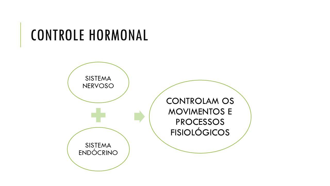 CONTROLE HORMONAL SISTEMA NERVOSO SISTEMA ENDÓCRINO CONTROLAM OS MOVIMENTOS E PROCESSOS FISIOLÓGICOS