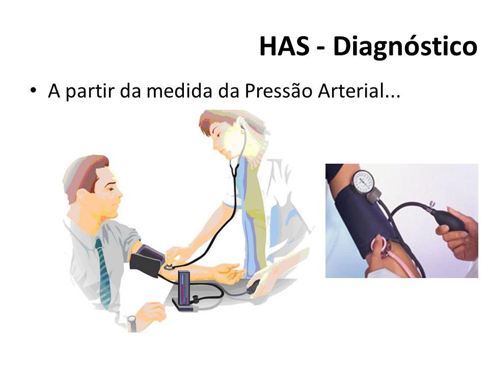 Diagnóstico Condições padronizadas para a medida da pressão arterial O paciente deve estar sentado, com o braço apoiado e à altura do precórdio.