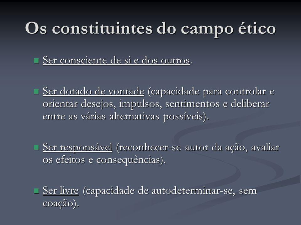 Os constituintes do campo ético Ser consciente de si e dos outros.