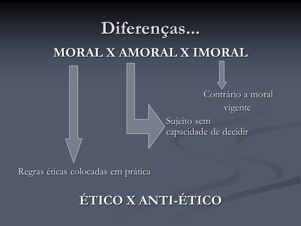 Diferenças... MORAL X AMORAL X IMORAL Contrário a moral Contrário a moral vigente vigente Sujeito sem capacidade de decidir Sujeito sem capacidade de