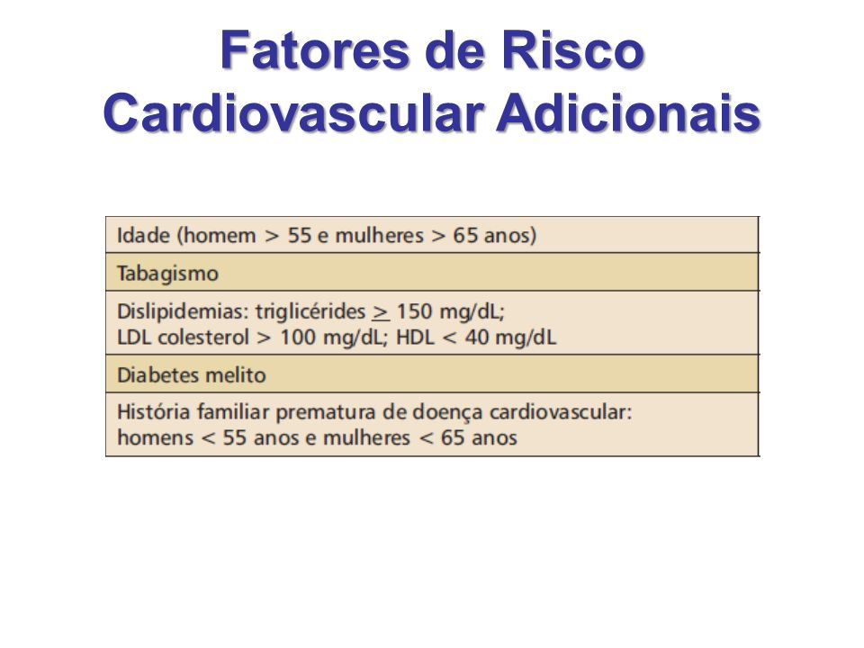 Fatores de Risco Cardiovascular Adicionais