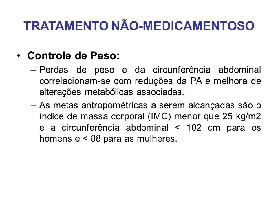 TRATAMENTO NÃO-MEDICAMENTOSO Controle de Peso: –Perdas de peso e da circunferência abdominal correlacionam-se com reduções da PA e melhora de alterações metabólicas associadas.