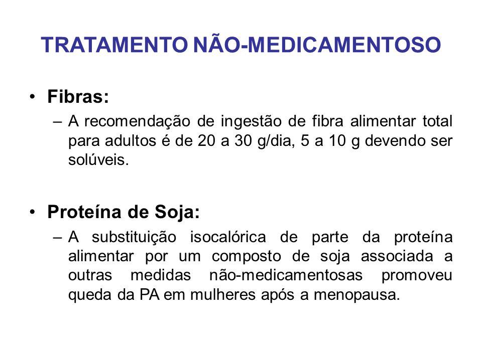 TRATAMENTO NÃO-MEDICAMENTOSO Fibras: –A recomendação de ingestão de fibra alimentar total para adultos é de 20 a 30 g/dia, 5 a 10 g devendo ser solúveis.