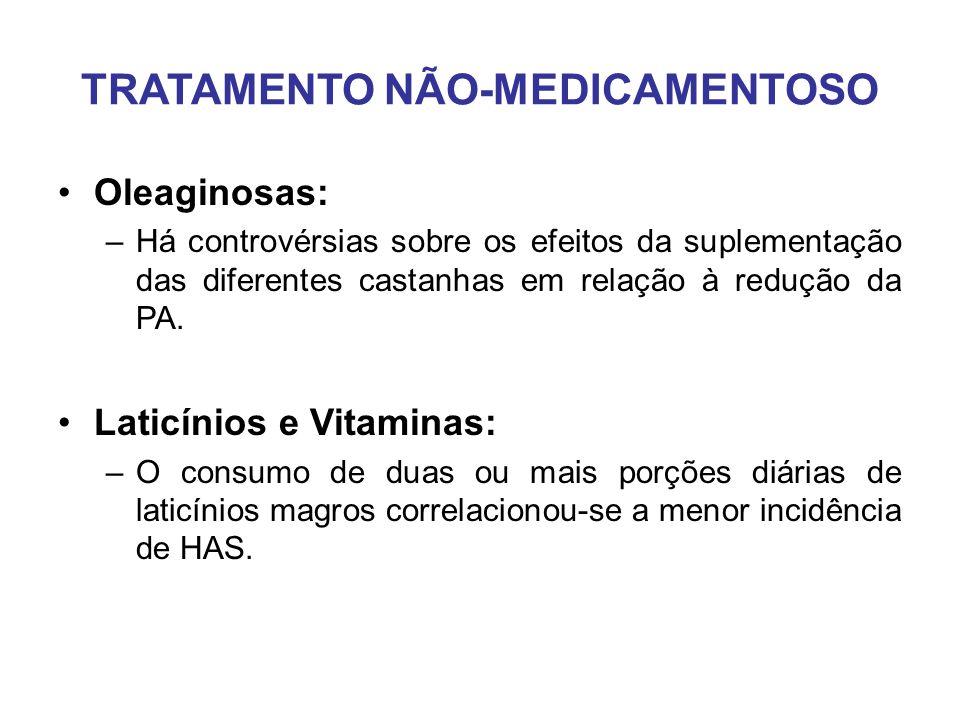 TRATAMENTO NÃO-MEDICAMENTOSO Oleaginosas: –Há controvérsias sobre os efeitos da suplementação das diferentes castanhas em relação à redução da PA.