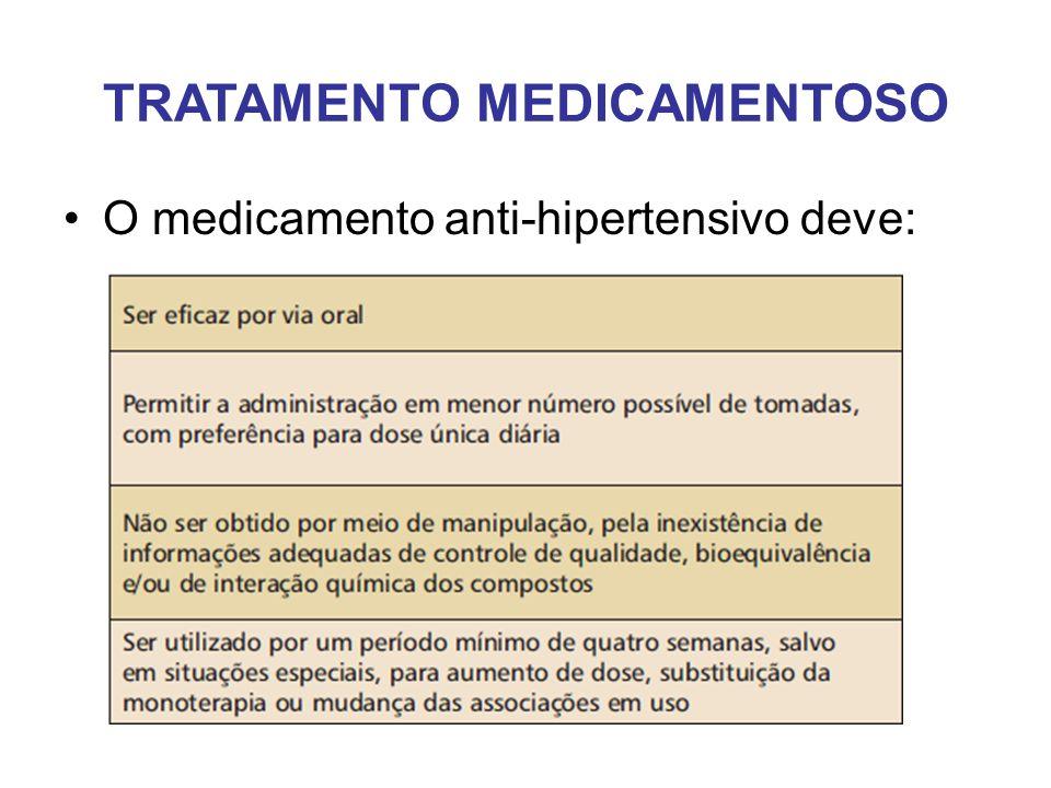TRATAMENTO MEDICAMENTOSO O medicamento anti-hipertensivo deve: