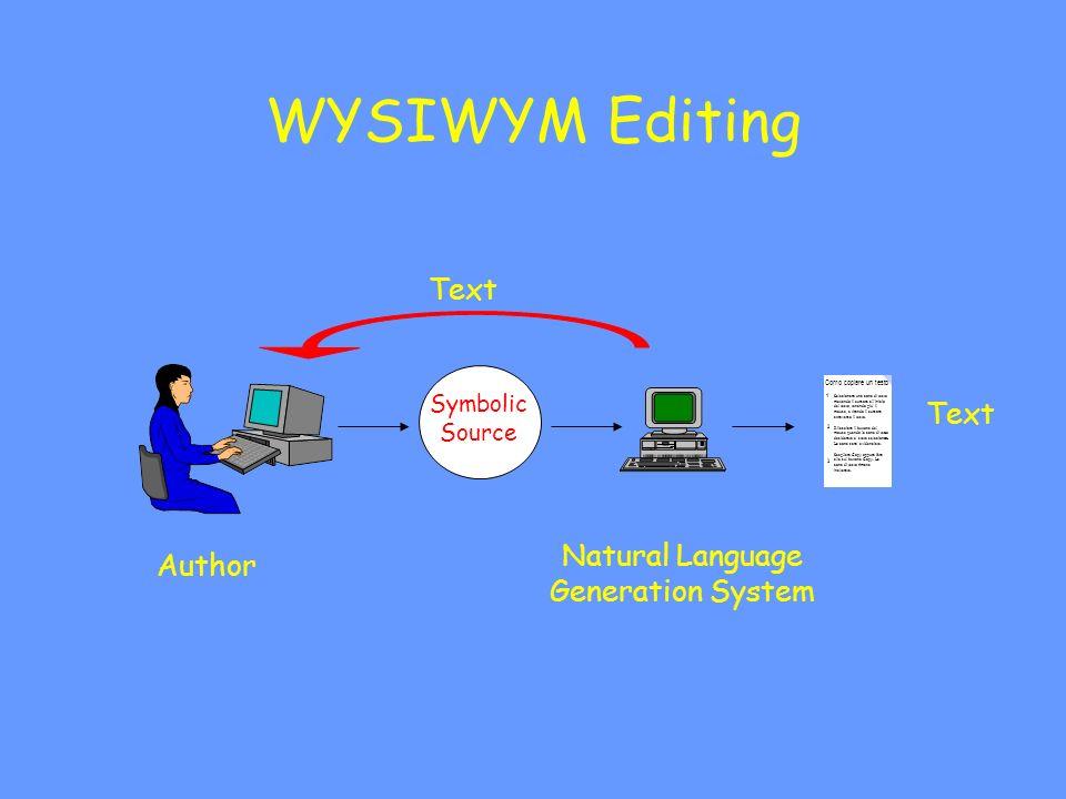 WYSIWYM Editing Author Symbolic Source Natural Language Generation System Text Como copiare un testo 1 2 3 Selezionare una zona di testo mettendo il c