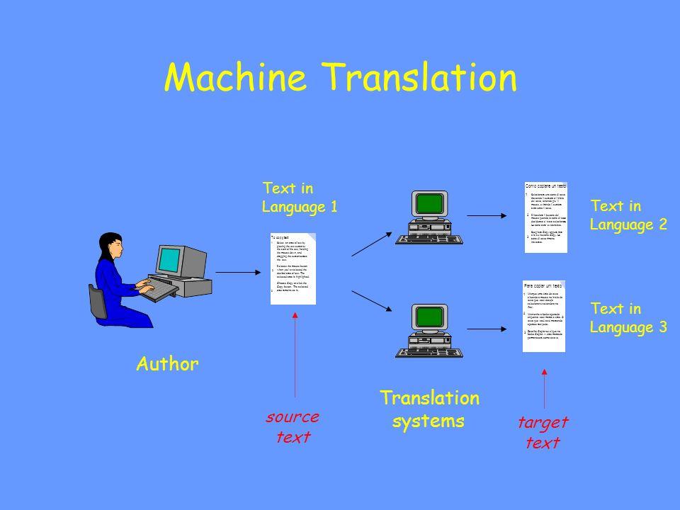 Machine Translation Author Translation systems Text in Language 1 Text in Language 2 Text in Language 3 Como copiare un testo 1 2 3 Selezionare una zo
