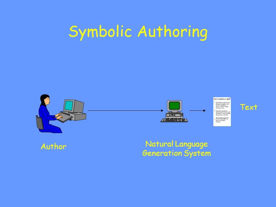 Symbolic Authoring Author Natural Language Generation System Text Como copiare un testo 1 2 3 Selezionare una zona di testo mettendo il cursore all'in