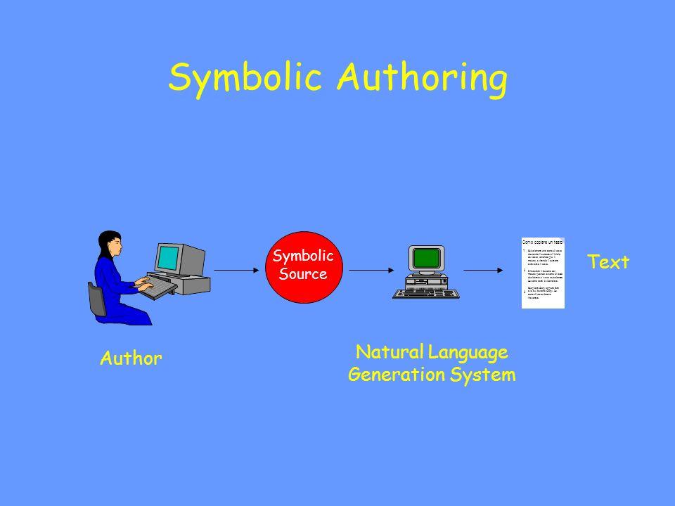 Symbolic Authoring Author Symbolic Source Natural Language Generation System Text Como copiare un testo 1 2 3 Selezionare una zona di testo mettendo i