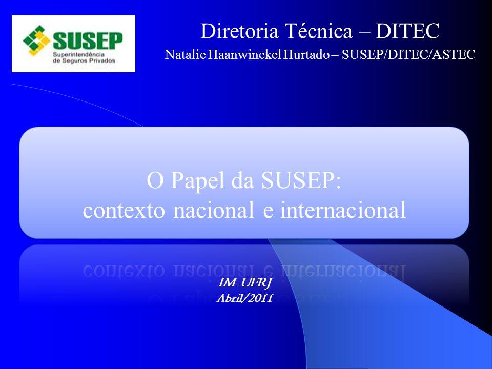 IM-UFRJ Abril/2011 Diretoria Técnica – DITEC Natalie Haanwinckel Hurtado – SUSEP/DITEC/ASTEC