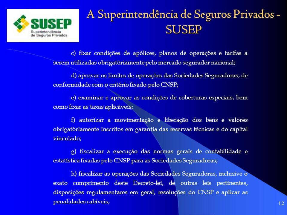 A Superintendência de Seguros Privados - SUSEP c) fixar condições de apólices, planos de operações e tarifas a serem utilizadas obrigatòriamente pelo