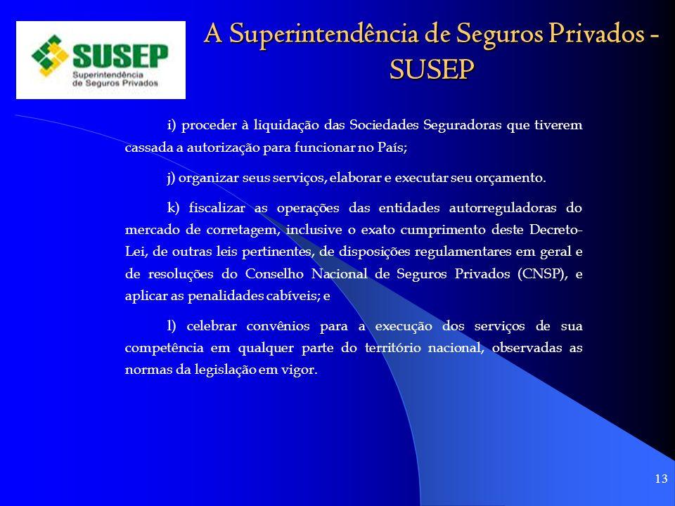A Superintendência de Seguros Privados - SUSEP i) proceder à liquidação das Sociedades Seguradoras que tiverem cassada a autorização para funcionar no