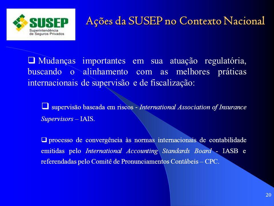 Ações da SUSEP no Contexto Nacional 20 Mudanças importantes em sua atuação regulatória, buscando o alinhamento com as melhores práticas internacionais de supervisão e de fiscalização: supervisão baseada em riscos - International Association of Insurance Supervisors – IAIS.