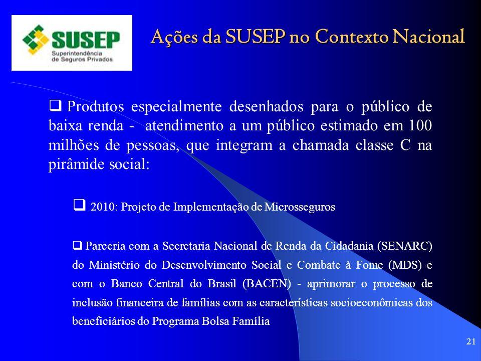 Ações da SUSEP no Contexto Nacional 21 Produtos especialmente desenhados para o público de baixa renda - atendimento a um público estimado em 100 milhões de pessoas, que integram a chamada classe C na pirâmide social: 2010: Projeto de Implementação de Microsseguros Parceria com a Secretaria Nacional de Renda da Cidadania (SENARC) do Ministério do Desenvolvimento Social e Combate à Fome (MDS) e com o Banco Central do Brasil (BACEN) - aprimorar o processo de inclusão financeira de famílias com as características socioeconômicas dos beneficiários do Programa Bolsa Família