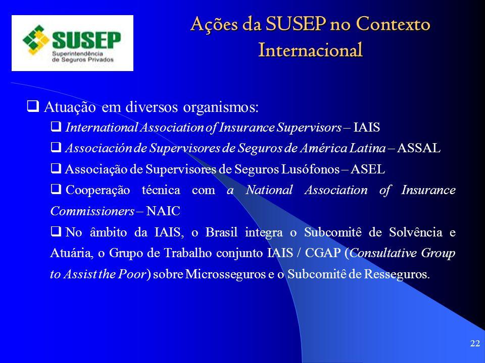 Ações da SUSEP no Contexto Internacional 22 Atuação em diversos organismos: International Association of Insurance Supervisors – IAIS Associación de S