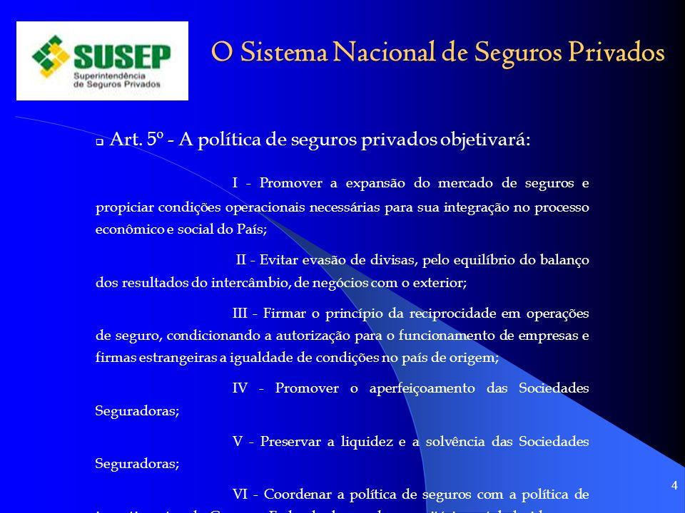 O Sistema Nacional de Seguros Privados Art. 5º - A política de seguros privados objetivará: I - Promover a expansão do mercado de seguros e propiciar