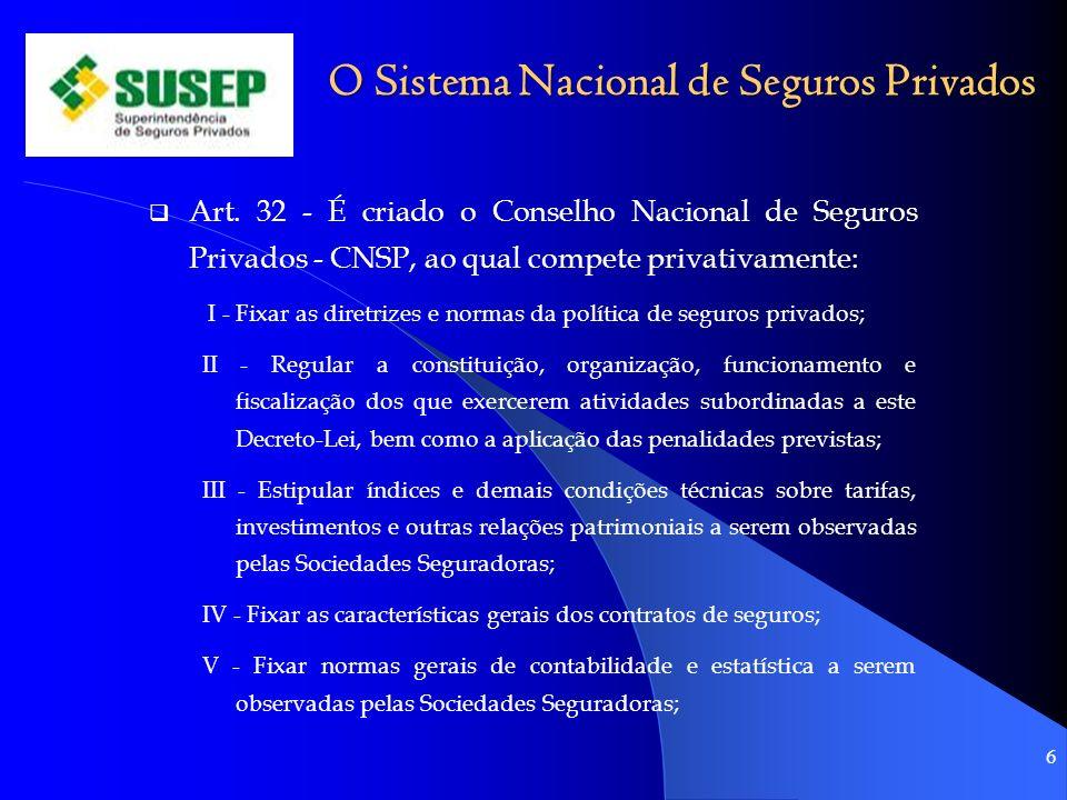 O Sistema Nacional de Seguros Privados Art. 32 - É criado o Conselho Nacional de Seguros Privados - CNSP, ao qual compete privativamente: I - Fixar as