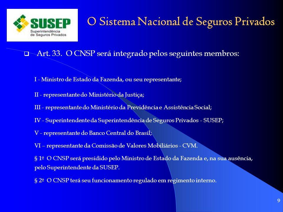 O Sistema Nacional de Seguros Privados Art. 33. O CNSP será integrado pelos seguintes membros: I - Ministro de Estado da Fazenda, ou seu representante