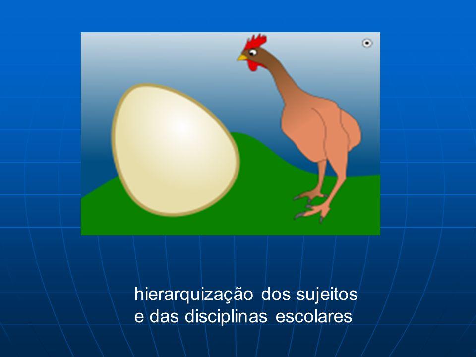 hierarquização dos sujeitos e das disciplinas escolares